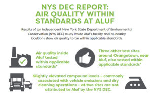 NYS DEC Report